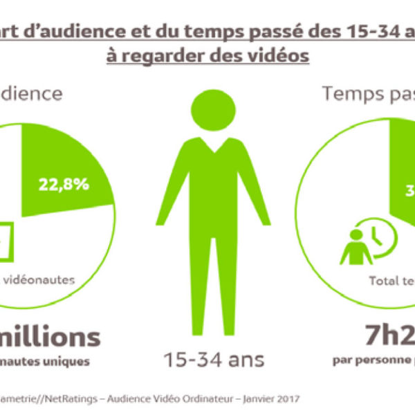 visuel-actualite-audience-video